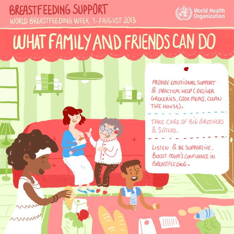 NEED Extended Breastfeeding Sources/articles for Essay HELP?
